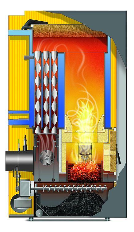 Schnittgrafik Biocom industrielle Pelletheizung Kaskade
