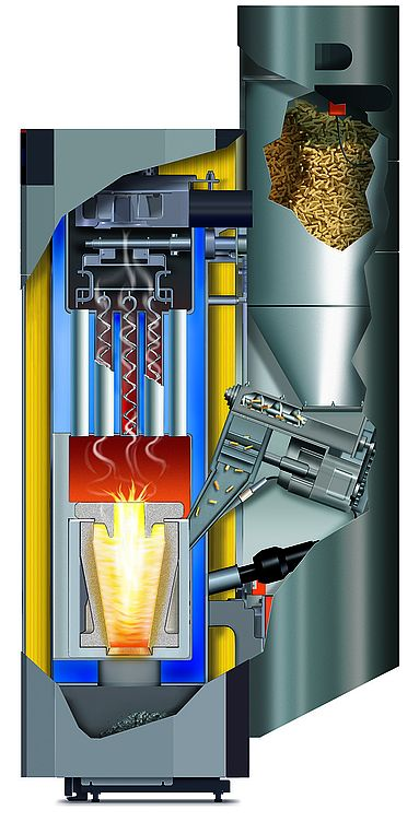 Schnittgrafik Biostar Pelletheizung 13/17/24/33 kW