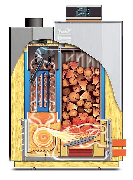 Schnittgrafik BMK Scheitzholzheizung 20/30/40/50 kW